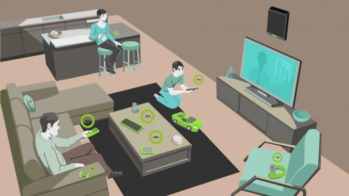ricarica wireless a lungo raggio