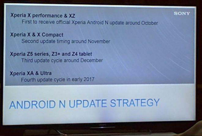 Emersa una road-map sugli update ad Android 7.0 Nougat — Sony