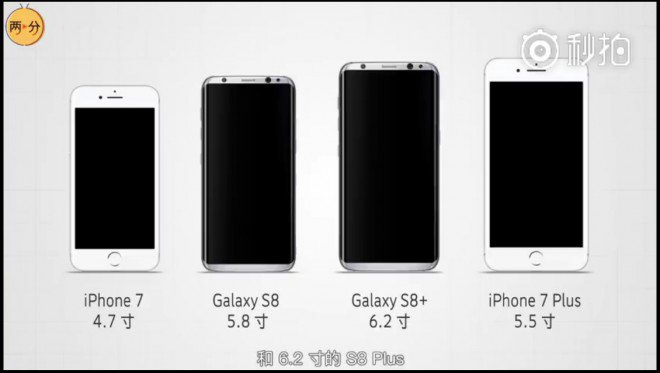 Samsung Galaxy S8 e S8+ in confronto dimensionale con iPhone 7 e 7 Plus